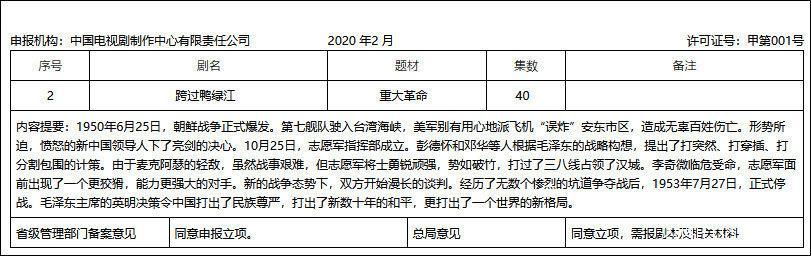 抗美援朝题材电视剧《跨过鸭绿江》8月开机……