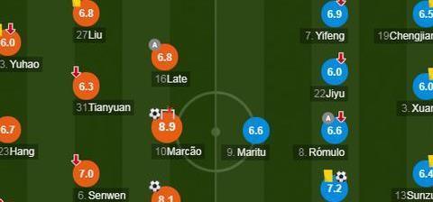 2-2!高拉特助攻,穆里奇助攻,保利尼奥未回归,奥斯卡表现一般