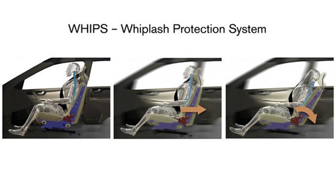从汽车座椅角度看 豪华品牌为什么都源于欧洲