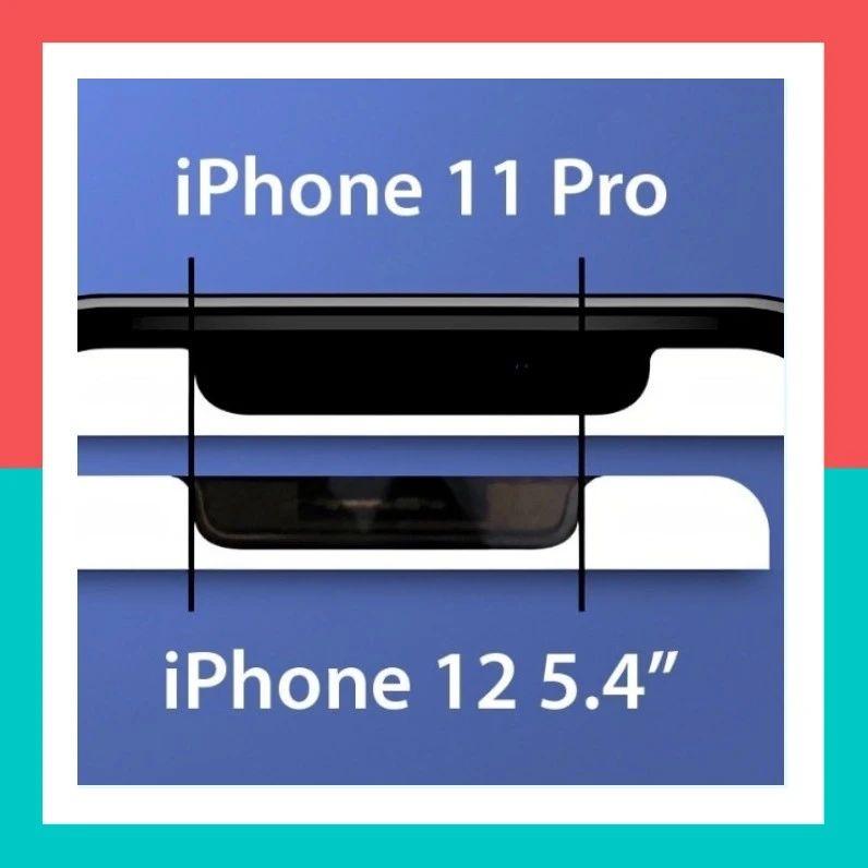【苹果】iPhone12系列全系对比11Pro 变窄的刘海打几分?