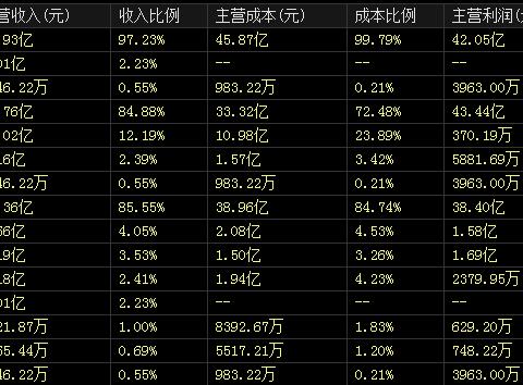 桂冠电力公司分析