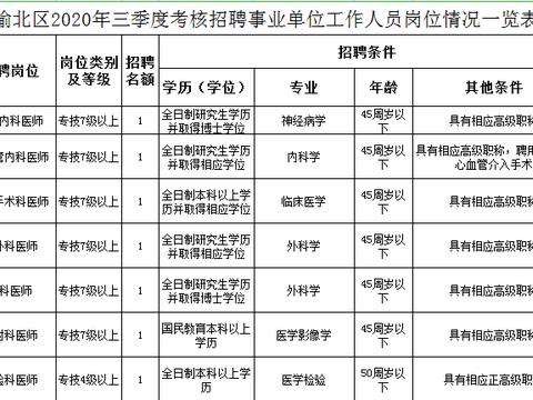 渝北考核招聘9人公告,事业编制!国民教育本科可报