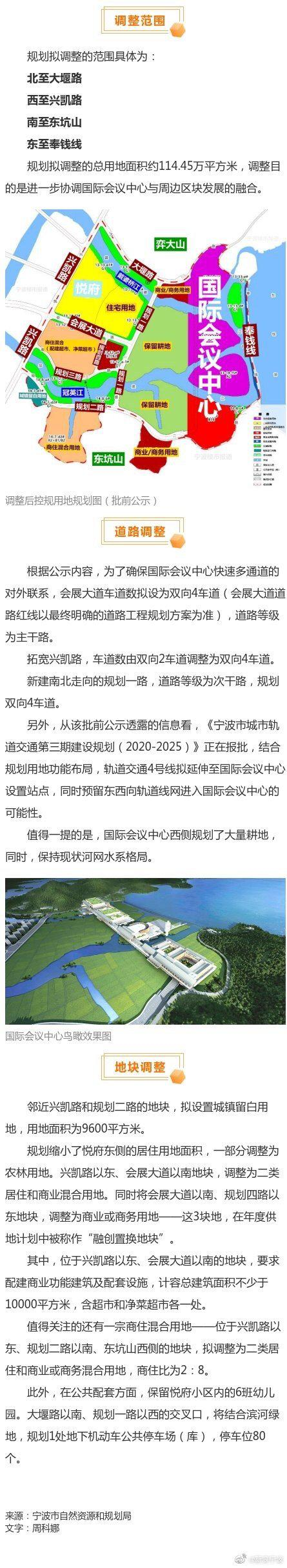 宁波国际会议中心周边拟作规划调整 未来发展有变化