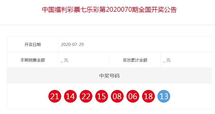 中国福彩七乐彩全国开奖公告(第2020070期)