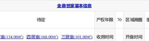 首期2万住奎文 金鼎世家新营销中心已开放