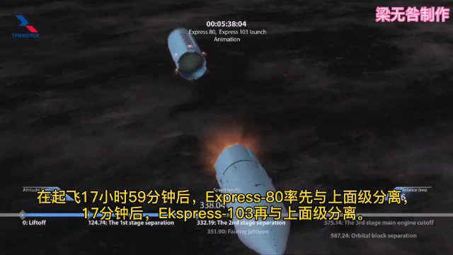 俄罗斯质子M发射两颗通讯卫星