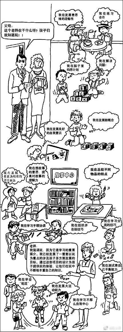 """孩子从""""玩""""中学会了什么?1、我在发展思维的流畅性"""
