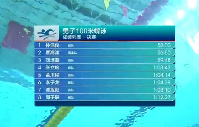 中国游泳又一新星横空出世!20岁创个人纪录,还击败亚洲冠军