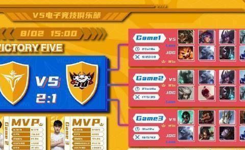 春季赛吊车尾逆袭斩落冠军,V5让一追二终结JDG十一连胜!