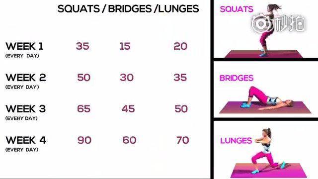 深蹲、臀桥、箭步蹲,坚持4周,打造你的翘臀