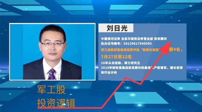 明星投顾刘日光:军工股投资逻辑 目前没有估值泡沫 明星投顾说