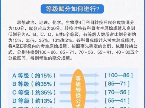 江苏省明年实施新高考,想复读的学生怎么办?新高考不影响复读