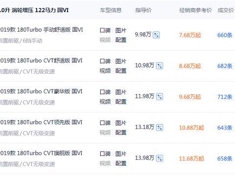 本田凌派燃油版长沙起售价不到8万元,轴距达2730mm!