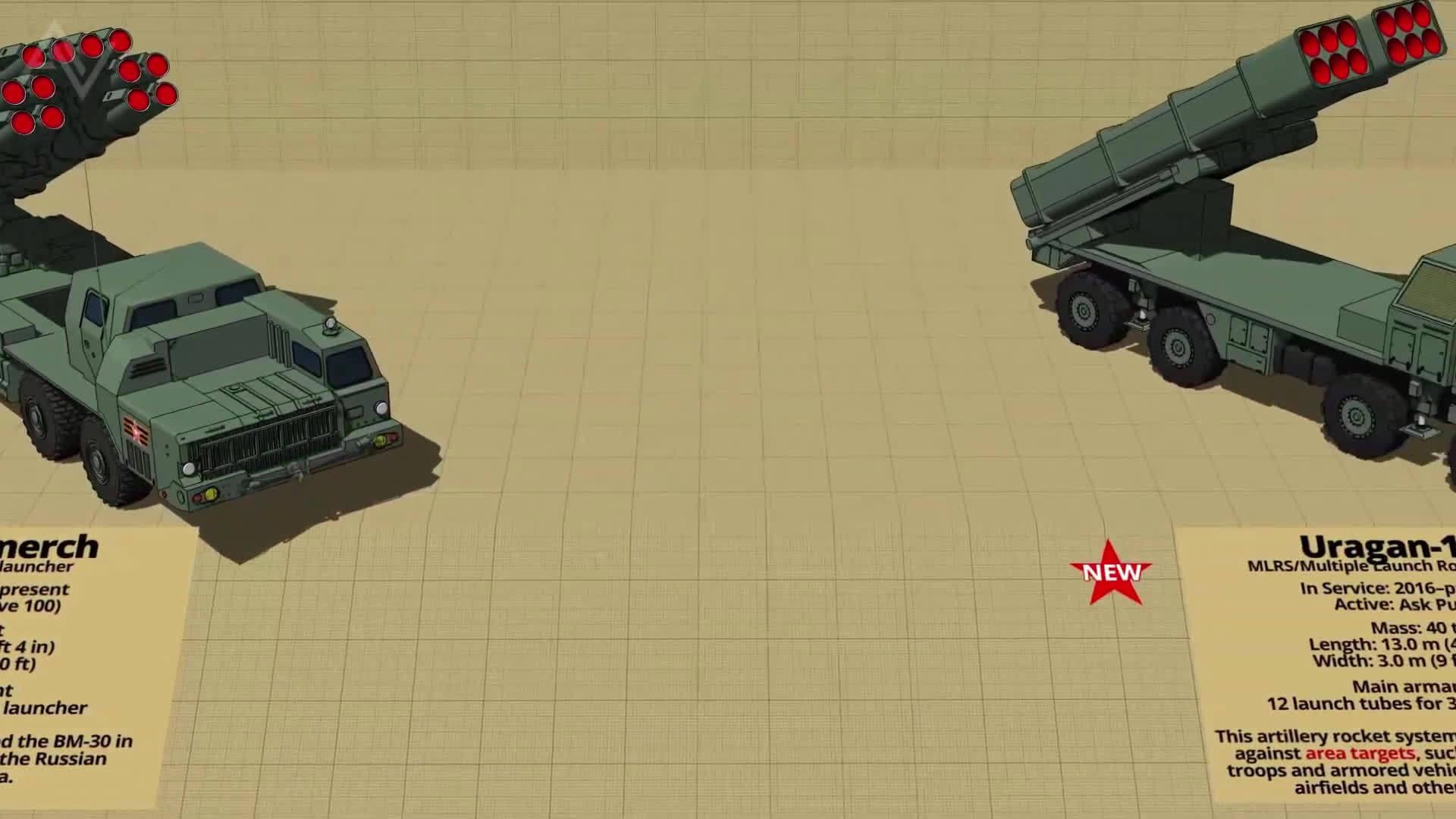 俄罗斯先进武器3D模型……