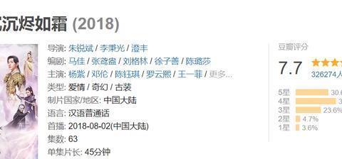 邓伦的资源让人羡慕,5部大剧,和赵又廷合作的热门IP大戏