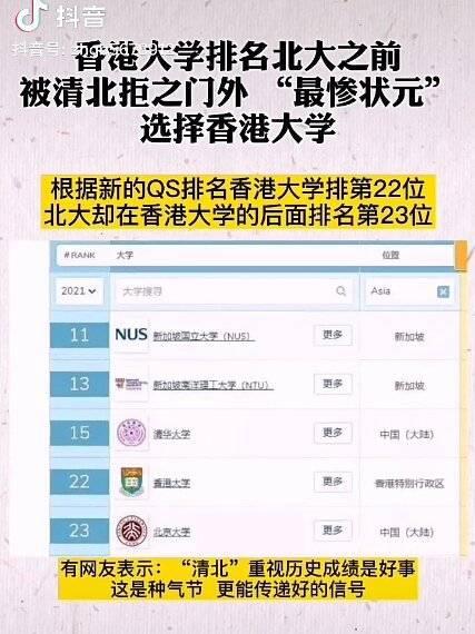 香港大学排名北大前清华后,江苏文科第一名白湘菱选择香港大学!