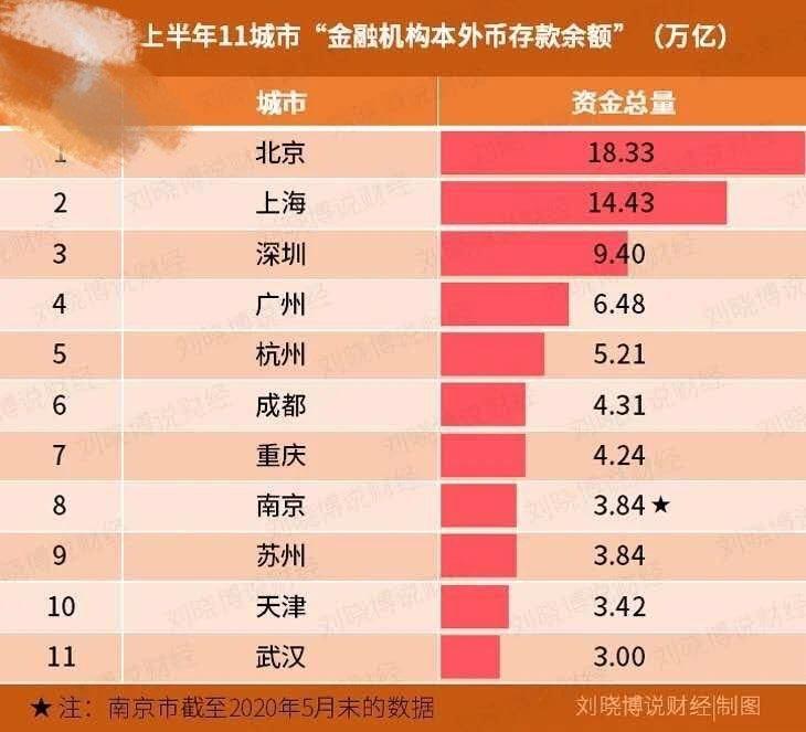 大湾区,为何输给了京津冀、长三角?