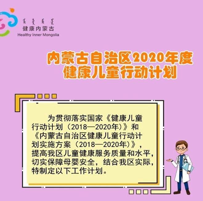 【图解】内蒙古自治区2020年度健康儿童行动计划
