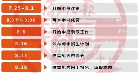 """647分以上有望上""""一三附""""!福州中招咨询点和热线公布"""