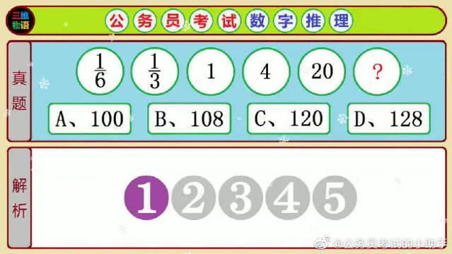 看真题,练思维!2012年山东公务员考试行测5道数字推理题解析!