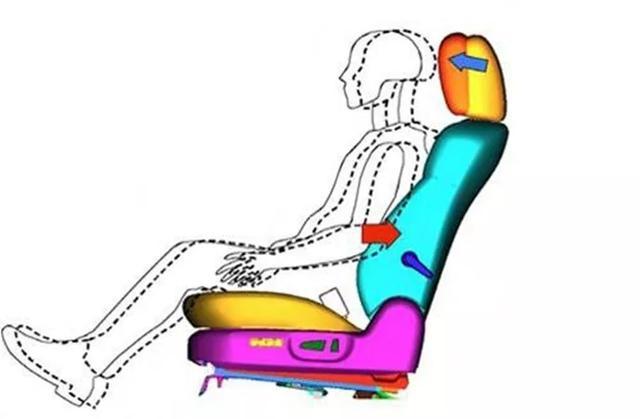 不夸张!汽车座椅没了头枕,能让人没了脑袋