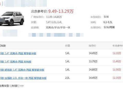 起亚智跑直降2.5万,终于被认可,裸车价9.49万,车友:要啥H6?