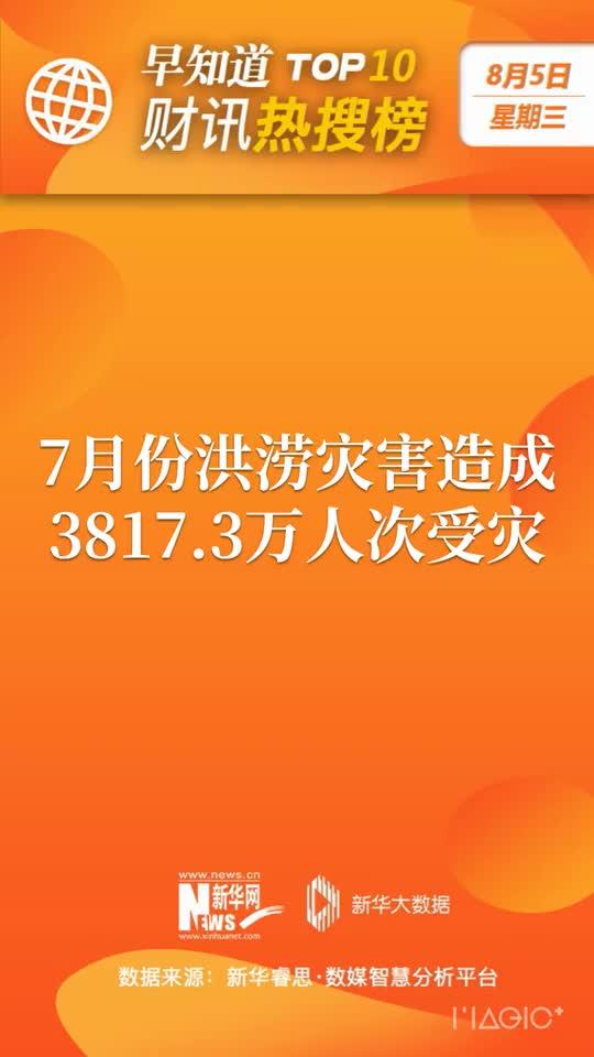 早知道·财讯热搜榜TOP10(8月5日)