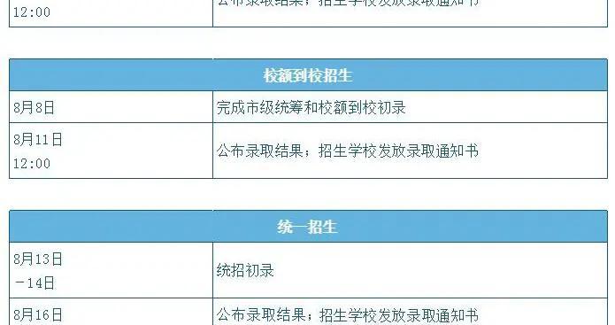 北京2020年中招录取今天开始 录取日程表请收好