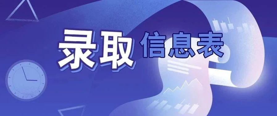 直通录取场丨重庆市2020年高职分类考试招生录取信息表 高职对口专科批
