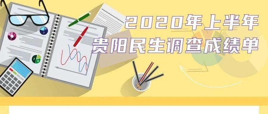 一图看懂丨2020年上半年贵阳市民生调查成绩单