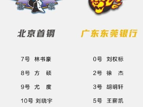 易建联确定因伤再休战!无缘比赛大名单 广东能横扫北京进决赛吗