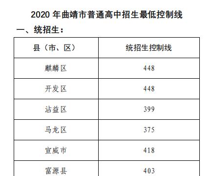 宣威市中考分数线出炉,填报志愿时间为8月8日至8月10日