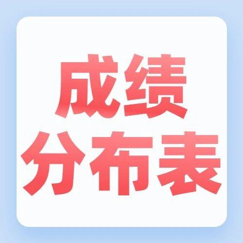 2020年海南省普通高考总分347分(含)以上的艺术类考生专业成绩分布表
