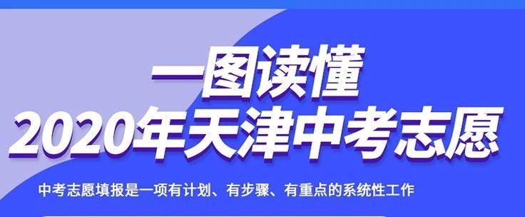 专题   @中考考生,一图读懂2020年天津中考志愿   温馨提示⑲