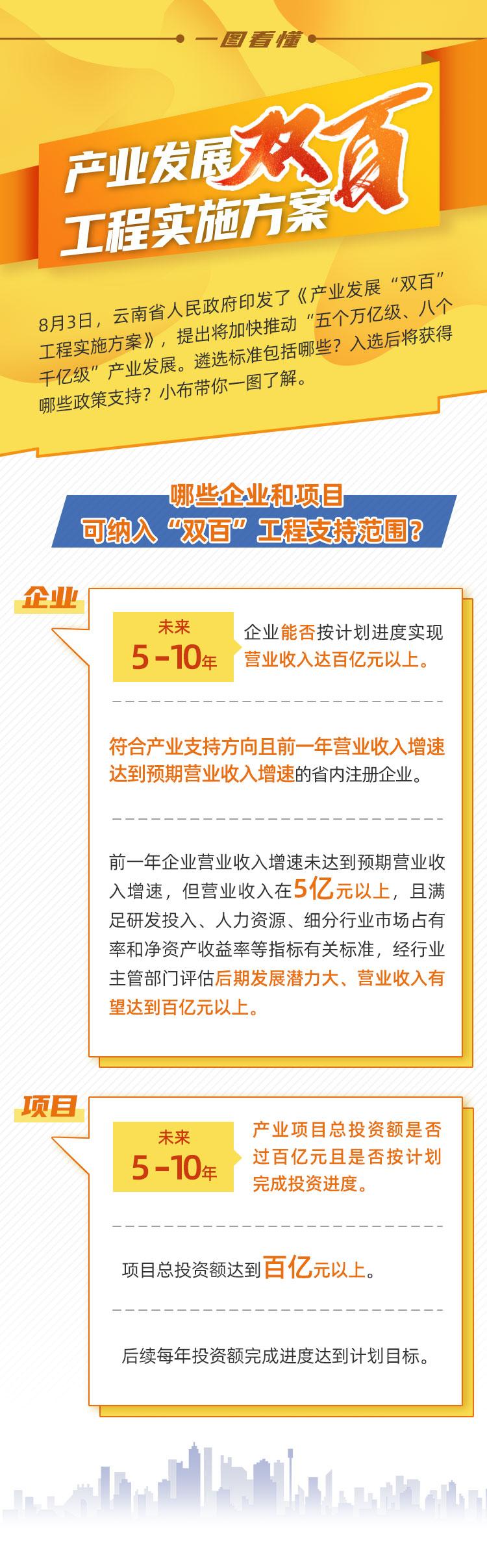 【赢咖3娱乐登录】一图看懂赢咖3娱乐登录@全省企业图片