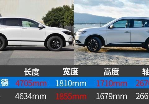 买车也要讲实惠,欧蓝德、皓影谁的性价比更高?