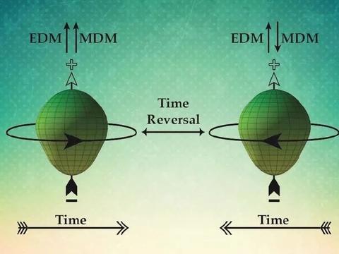 """在突破性的""""时间反转""""基础上,可以实现:让任意物体时间倒流!"""