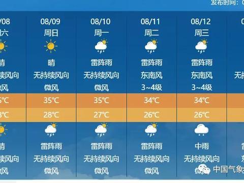 双台风胚胎正在北上,广东高温有望下周缓解!然而福建……