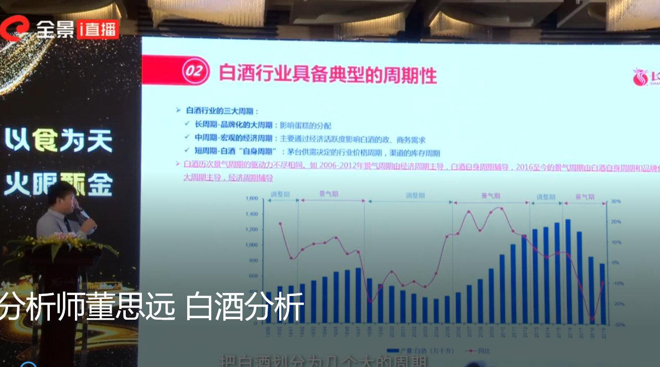 长江证券董思远:价格是白酒行业发展的最重要的驱动因素