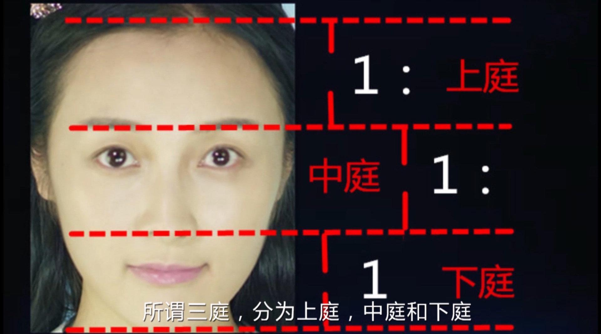 人的三庭五眼的比例你知道吗? 什么样的比例才是正好的?