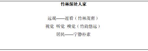 2020年新疆教师面试指导:初中语文《竹林深处人家》教学设计