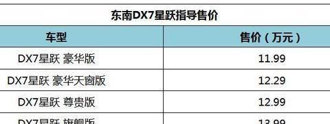 """""""高质感驾控SUV""""三菱1.5T动力+L2级智能驾驶 东南DX7星跃上市"""