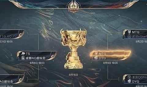 王者荣耀:世冠四强对决首战,TS再战AG超玩会,总决赛花落谁家
