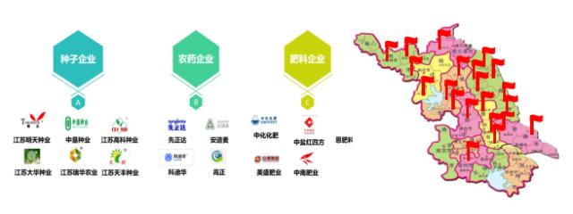 产学研结合供需侧联盟:江苏省稻麦种植产业技术创新战略联盟成立