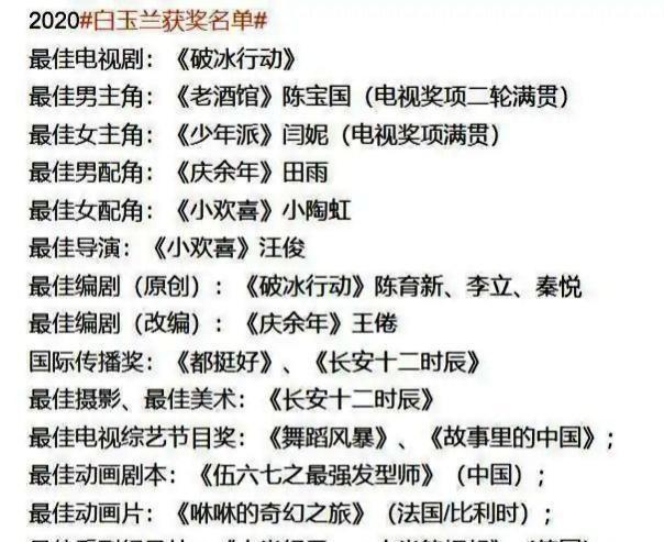 4次陪跑白玉兰奖,《小欢喜》明明更火,海清为何还会输给闫妮?