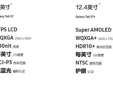 """""""偷工减料""""三星平板采用华星LCD屏;戴尔XPS15白色限量版开卖"""