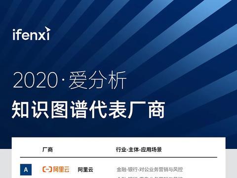百分点入选《2020爱分析·知识图谱厂商全景报告》六大应用场景