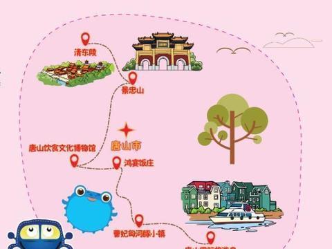 美食之旅丨这才是唐山正确的打开方式!