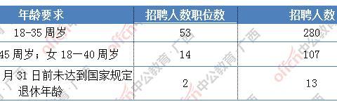 2020年浦北县教师招聘400人公告发布!中专可报,同比扩招300%!