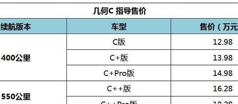 2022杭州亚运会指定用车 几何C补贴后售12.98万起 续航高达550km